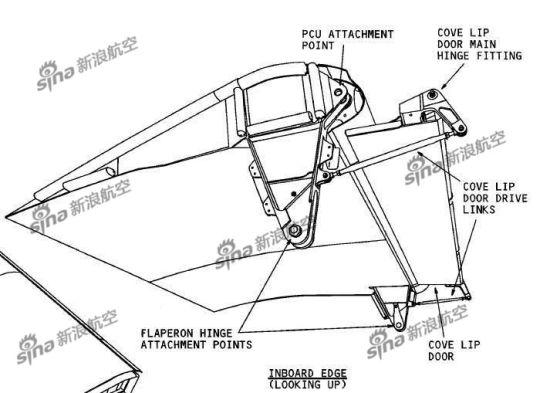 波音777客机的襟副翼结构图