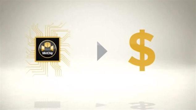 加拿大皇家造币局将开发数字支付平台