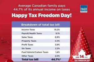 加拿大税务自由日:你挣的钱真正属于你