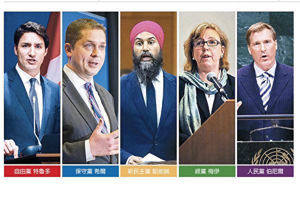 """""""联邦大选各政党都做出了哪些主要承诺""""的图片搜索结果"""