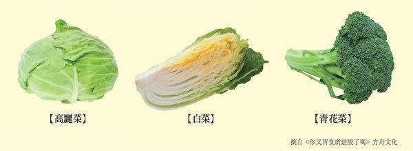 养肠胃食物一:富含护胃部黏膜的维生素U的蔬菜。(方舟文化提供)