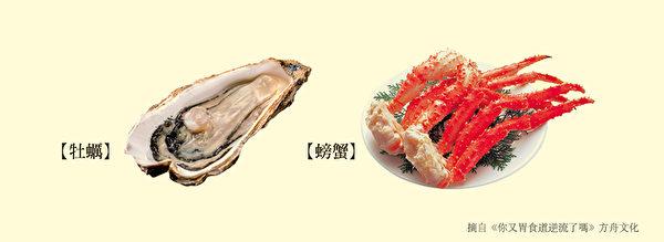 养肠胃食物四:富含锌的肉类和海鲜。(方舟文化提供)