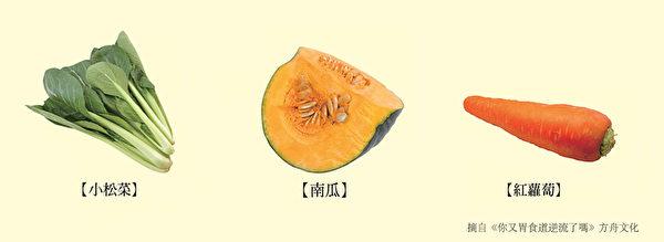 养肠胃食物三:富含胡萝卜素的蔬菜。(方舟文化提供)