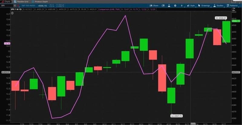 """美股市场展望:""""不确定性""""主导疫情和美联储政策前景_图1-3"""